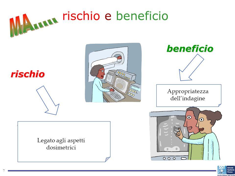 18 Dose Efficace E Per stimare il rischio da radiazione per il paziente Calcolare le dosi equivalenti agli organi (H T ) H T =Dose assorbita dallorgano * fattore di qualità Applicare alle dosi fattori di peso (W T )per gli organi W T da ICRP 60 Dose Efficace =somma di tutte le dosi agli organi per fattori di peso E= W T xH T
