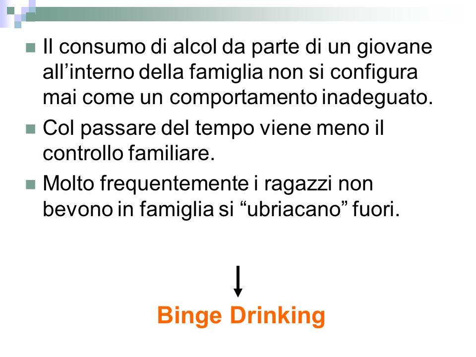 Il consumo di alcol da parte di un giovane allinterno della famiglia non si configura mai come un comportamento inadeguato.