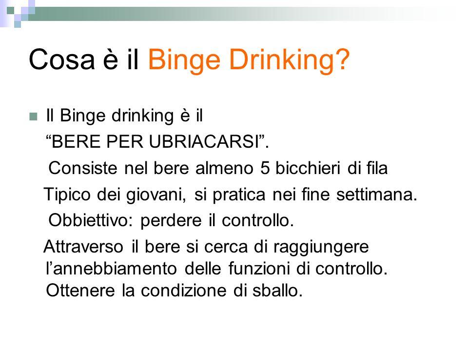Cosa è il Binge Drinking.Il Binge drinking è il BERE PER UBRIACARSI.
