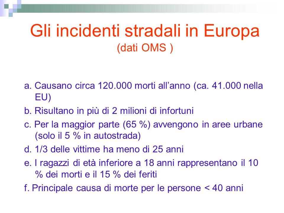 Gli incidenti stradali in Europa (dati OMS ) a.Causano circa 120.000 morti allanno (ca.