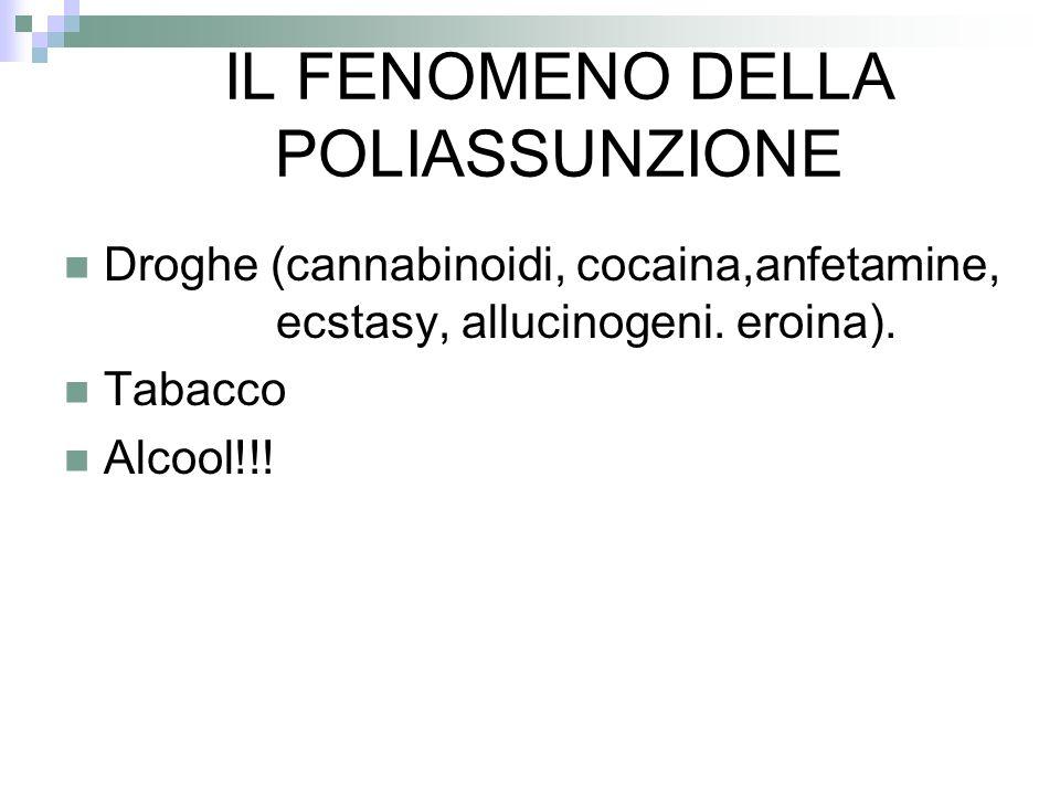 IL FENOMENO DELLA POLIASSUNZIONE Droghe (cannabinoidi, cocaina,anfetamine, ecstasy, allucinogeni.