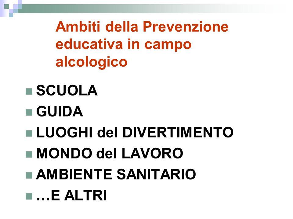 SCUOLA GUIDA LUOGHI del DIVERTIMENTO MONDO del LAVORO AMBIENTE SANITARIO …E ALTRI Ambiti della Prevenzione educativa in campo alcologico