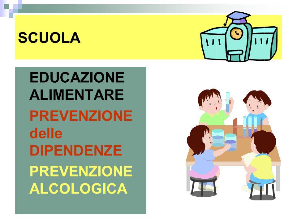 SCUOLA EDUCAZIONE ALIMENTARE PREVENZIONE delle DIPENDENZE PREVENZIONE ALCOLOGICA