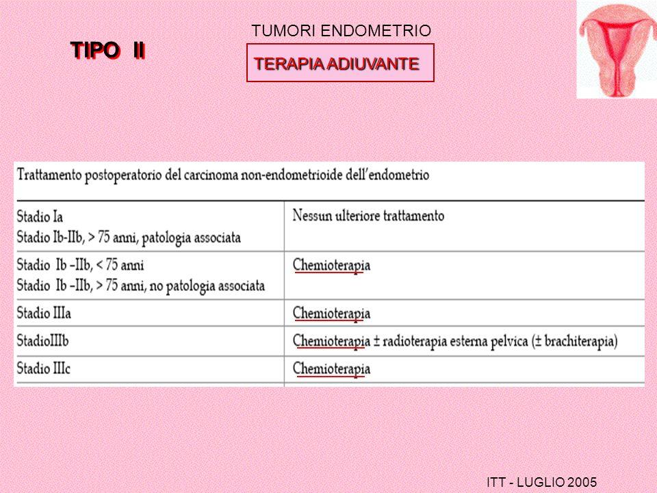 TUMORI ENDOMETRIO TERAPIA ADIUVANTE ITT - LUGLIO 2005 TIPO II