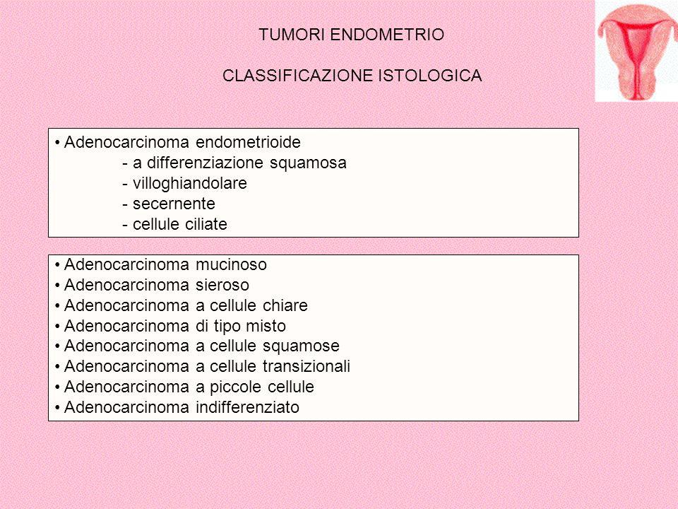 TUMORI ENDOMETRIO CLASSIFICAZIONE ISTOLOGICA Adenocarcinoma endometrioide - a differenziazione squamosa - villoghiandolare - secernente - cellule cili