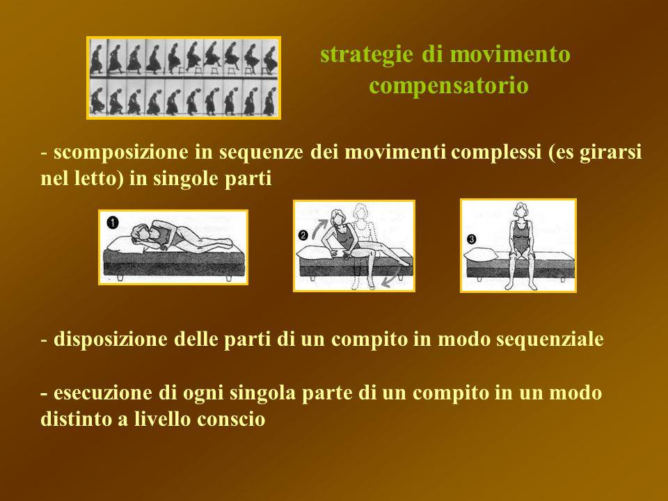 - scomposizione in sequenze dei movimenti complessi (es girarsi nel letto) in singole parti - disposizione delle parti di un compito in modo sequenzia