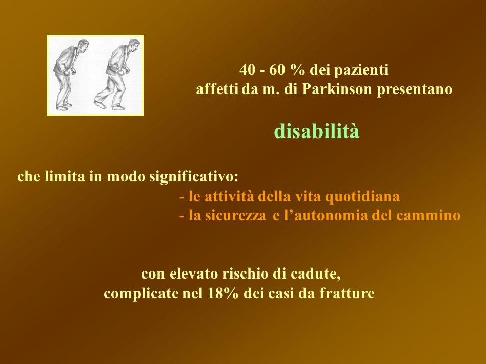 40 - 60 % dei pazienti affetti da m. di Parkinson presentano disabilità che limita in modo significativo: - le attività della vita quotidiana - la sic