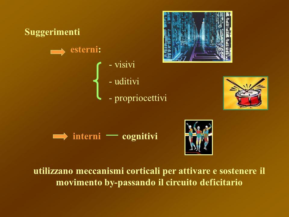 Suggerimenti esterni: interni cognitivi utilizzano meccanismi corticali per attivare e sostenere il movimento by-passando il circuito deficitario - vi
