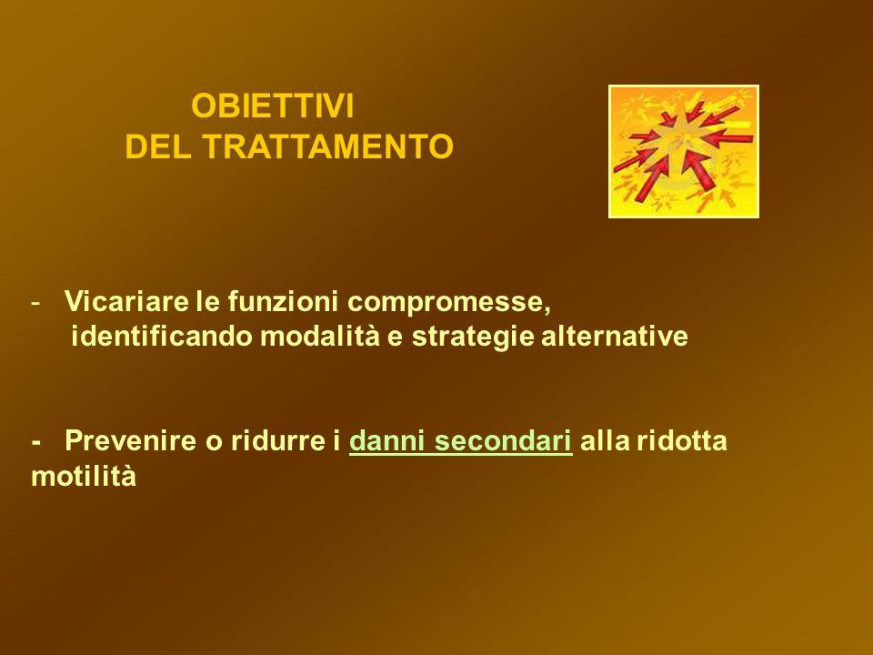 OBIETTIVI DEL TRATTAMENTO - Vicariare le funzioni compromesse, identificando modalità e strategie alternative - Prevenire o ridurre i danni secondari
