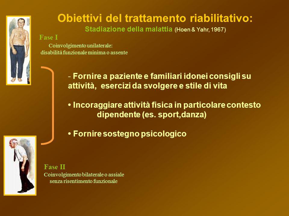 Fase I Coinvolgimento unilaterale: disabilità funzionale minima o assente - Fornire a paziente e familiari idonei consigli su attività, esercizi da sv