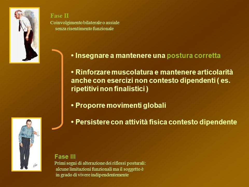 Fase III Primi segni di alterazione dei riflessi posturali: alcune limitazioni funzionali ma il soggetto è in grado di vivere indipendentemente Insegn