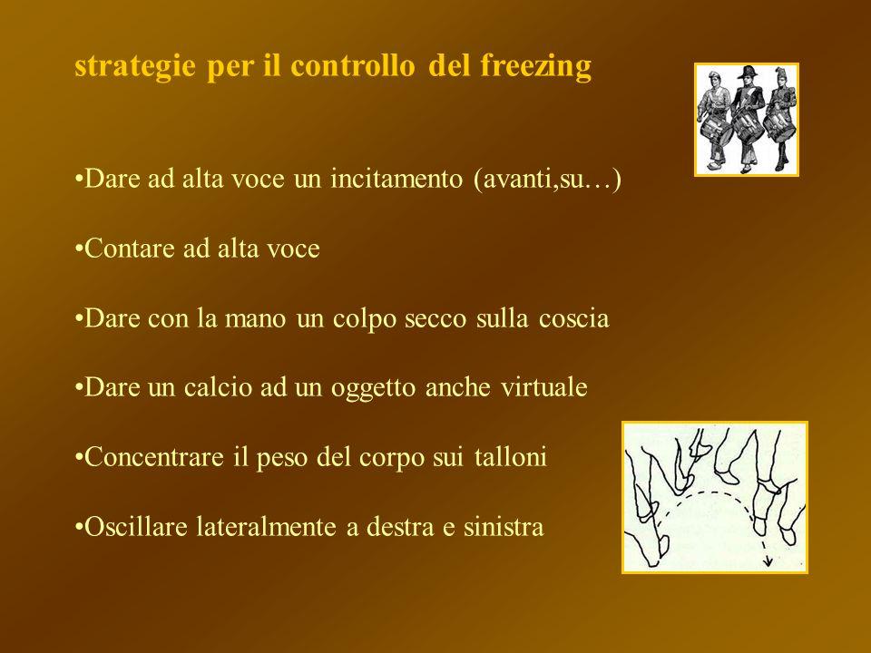 strategie per il controllo del freezing Dare ad alta voce un incitamento (avanti,su…) Contare ad alta voce Dare con la mano un colpo secco sulla cosci