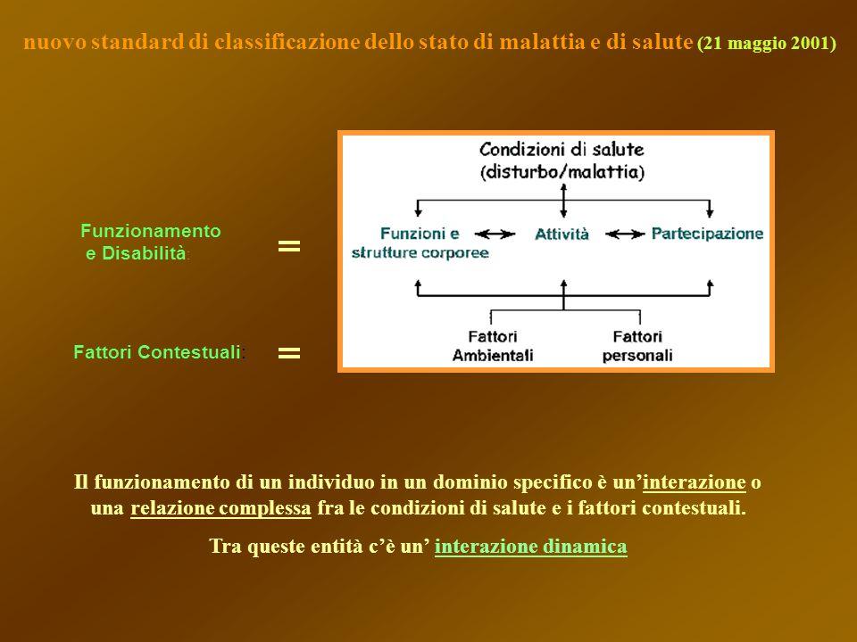 nuovo standard di classificazione dello stato di malattia e di salute (21 maggio 2001) Il funzionamento di un individuo in un dominio specifico è unin