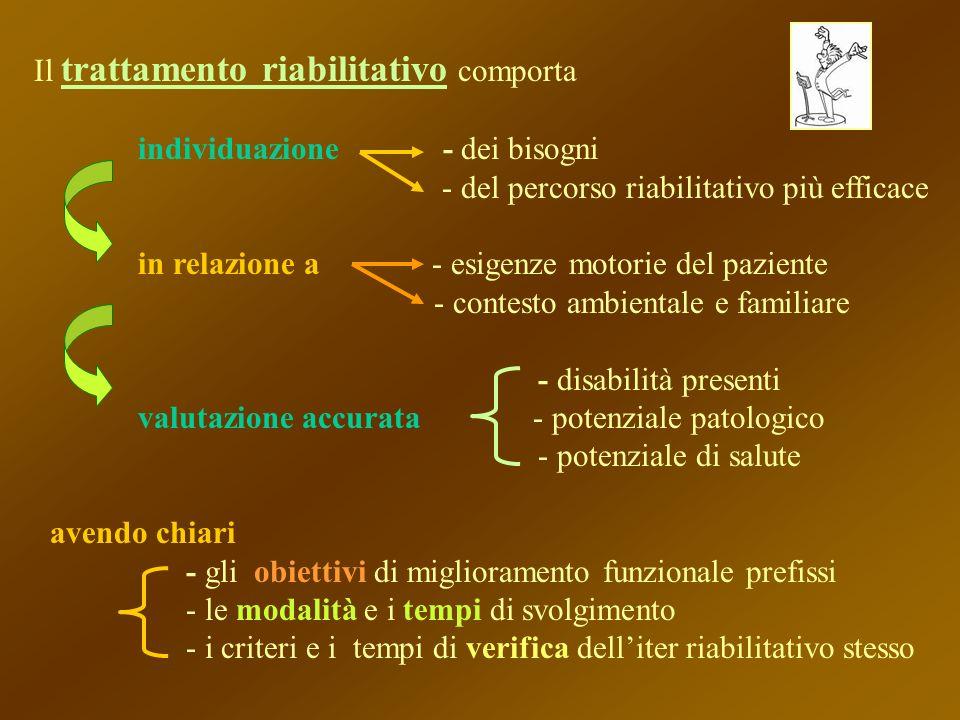 Il trattamento riabilitativo comporta individuazione - dei bisogni - del percorso riabilitativo più efficace in relazione a - esigenze motorie del paz