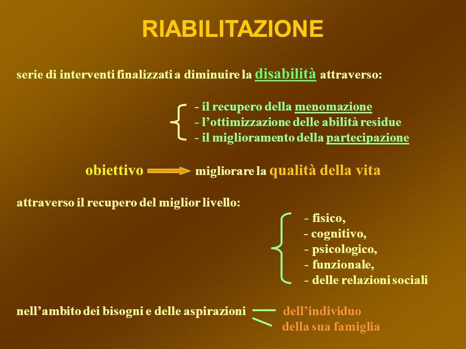 RIABILITAZIONE serie di interventi finalizzati a diminuire la disabilità attraverso: - il recupero della menomazione - lottimizzazione delle abilità r