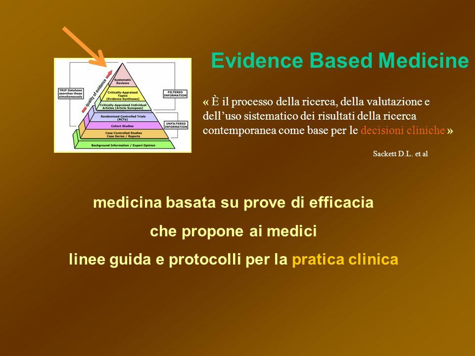 Evidence Based Medicine medicina basata su prove di efficacia che propone ai medici linee guida e protocolli per la pratica clinica « È il processo de