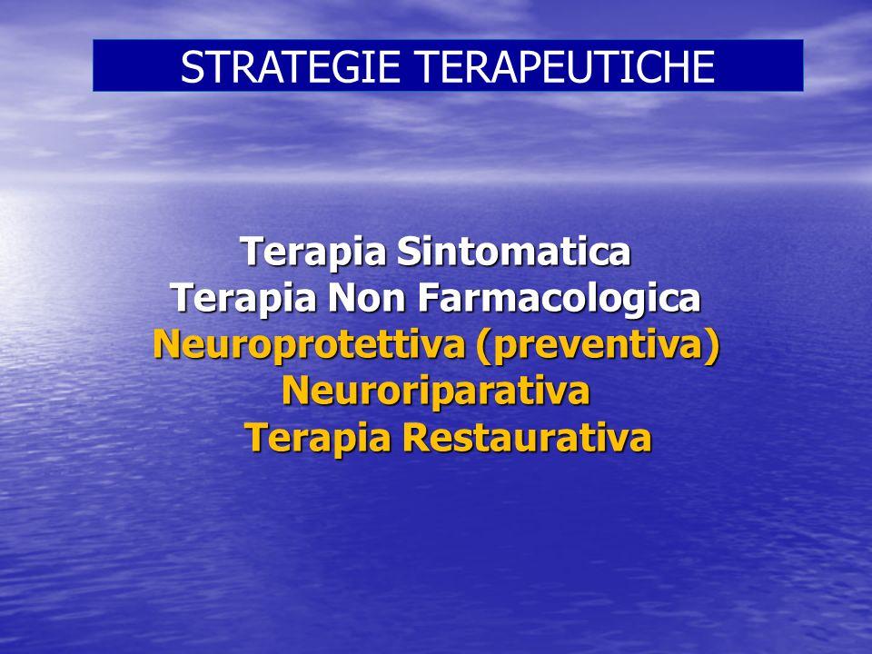 Terapia Sintomatica Terapia Non Farmacologica Neuroprotettiva (preventiva) Neuroriparativa Terapia Restaurativa STRATEGIE TERAPEUTICHE