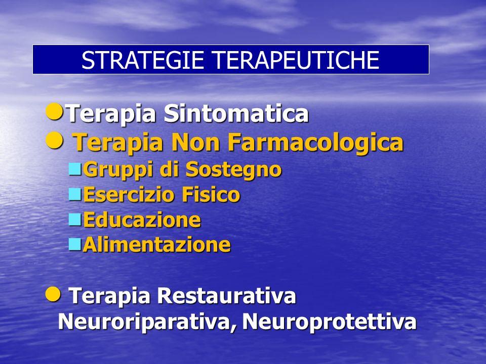 Terapia Sintomatica Terapia Sintomatica Terapia Non Farmacologica Terapia Non Farmacologica Gruppi di Sostegno Gruppi di Sostegno Esercizio Fisico Ese