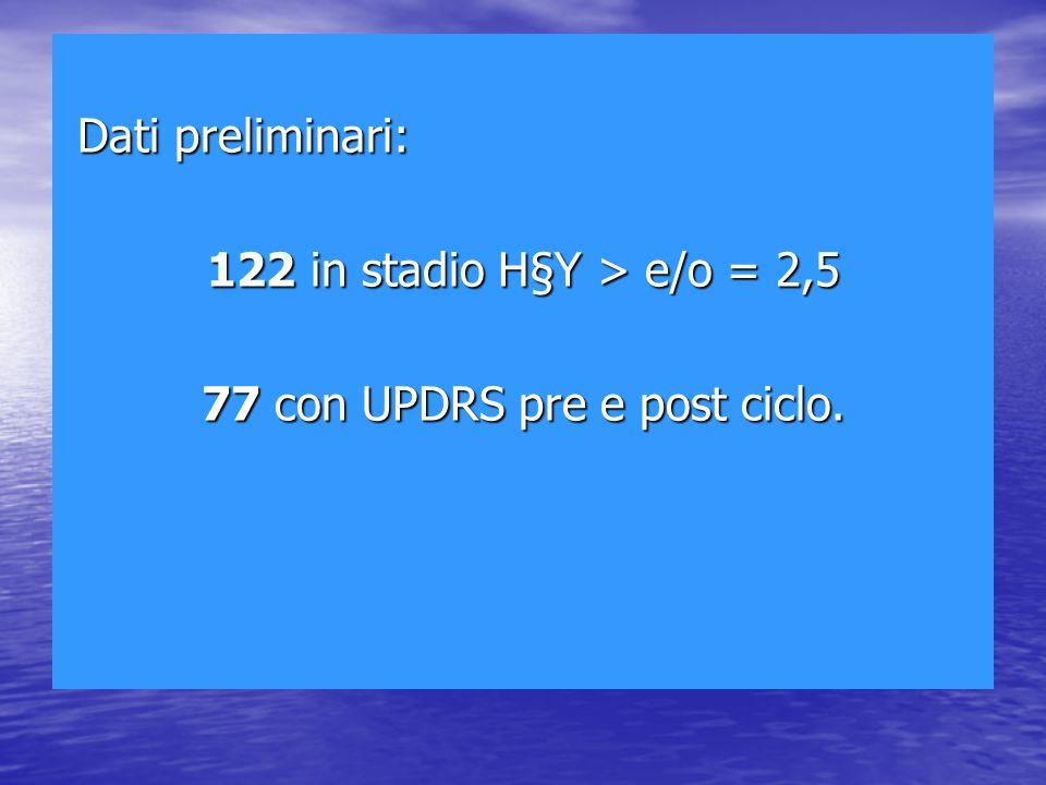Dati preliminari: Dati preliminari: 122 in stadio H§Y > e/o = 2,5 77 con UPDRS pre e post ciclo.
