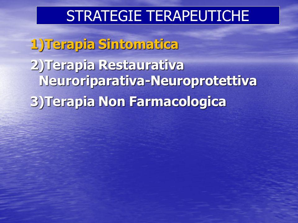 1)Terapia Sintomatica 2)Terapia Restaurativa Neuroriparativa-Neuroprotettiva 3)Terapia Non Farmacologica STRATEGIE TERAPEUTICHE