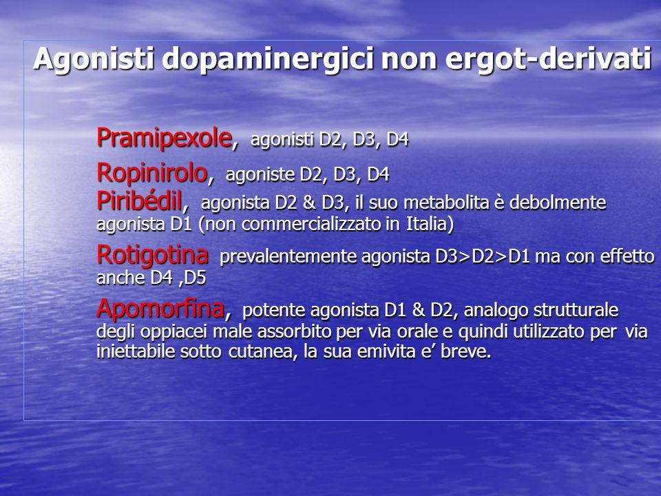 Agonisti dopaminergici non ergot-derivati Pramipexole, agonisti D2, D3, D4 Ropinirolo, agoniste D2, D3, D4 Piribédil, agonista D2 & D3, il suo metabol