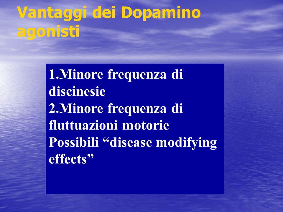 Vantaggi dei Dopamino agonisti 1.Minore frequenza di discinesie 2.Minore frequenza di fluttuazioni motorie Possibili disease modifying effects