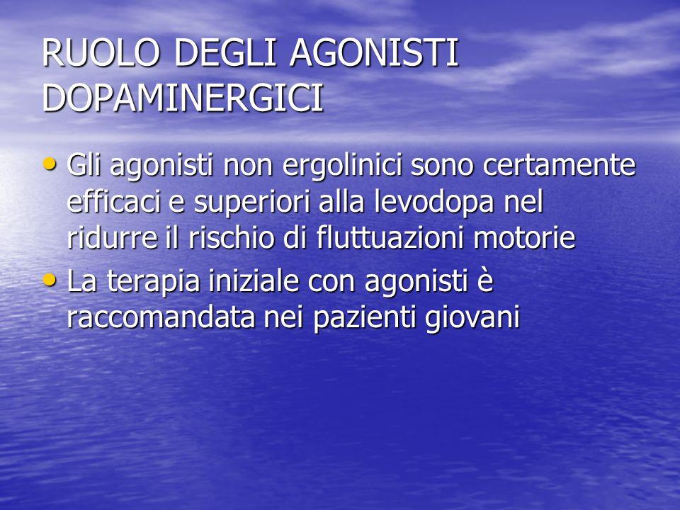 RUOLO DEGLI AGONISTI DOPAMINERGICI Gli agonisti non ergolinici sono certamente efficaci e superiori alla levodopa nel ridurre il rischio di fluttuazio