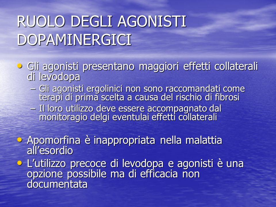 RUOLO DEGLI AGONISTI DOPAMINERGICI Gli agonisti presentano maggiori effetti collaterali di levodopa Gli agonisti presentano maggiori effetti collatera