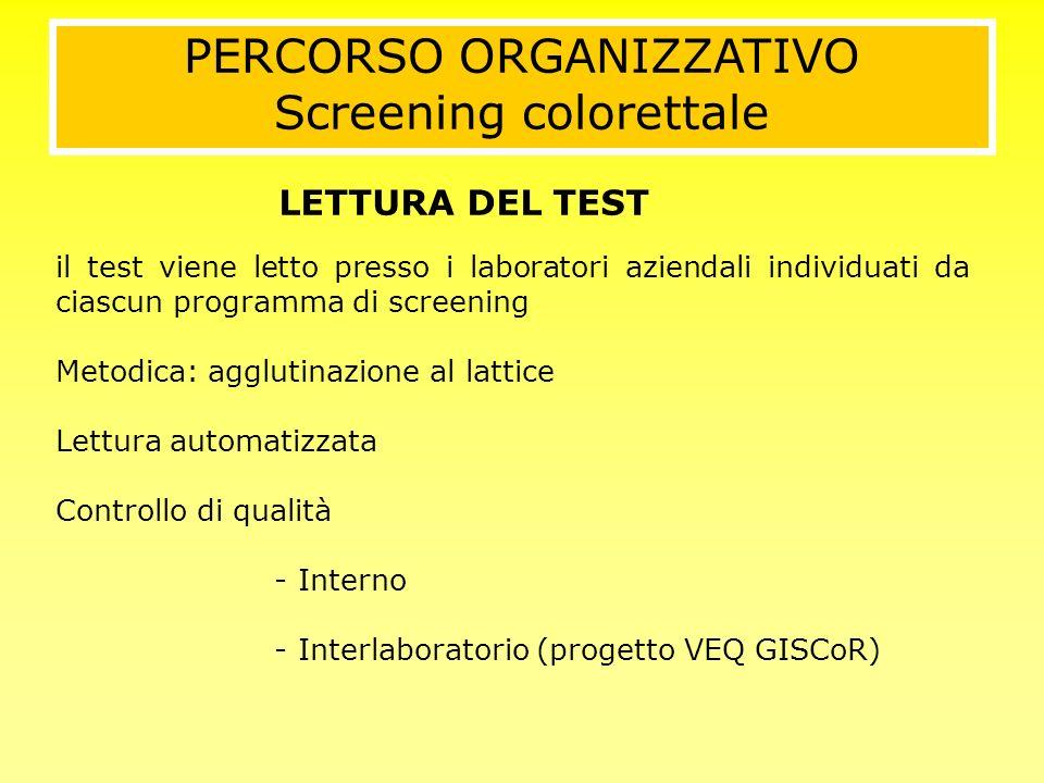 LETTURA DEL TEST il test viene letto presso i laboratori aziendali individuati da ciascun programma di screening Metodica: agglutinazione al lattice L