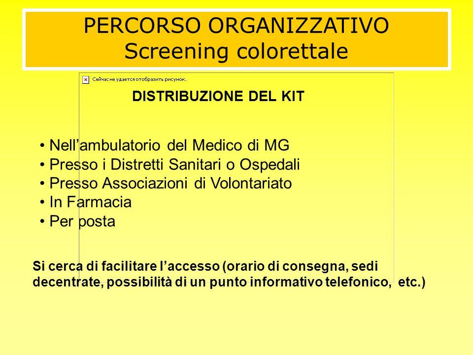 Nellambulatorio del Medico di MG Presso i Distretti Sanitari o Ospedali Presso Associazioni di Volontariato In Farmacia Per posta DISTRIBUZIONE DEL KI