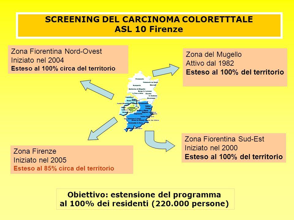 Zona del Mugello Attivo dal 1982 Esteso al 100% del territorio Zona Fiorentina Sud-Est Iniziato nel 2000 Esteso al 100% del territorio Zona Fiorentina