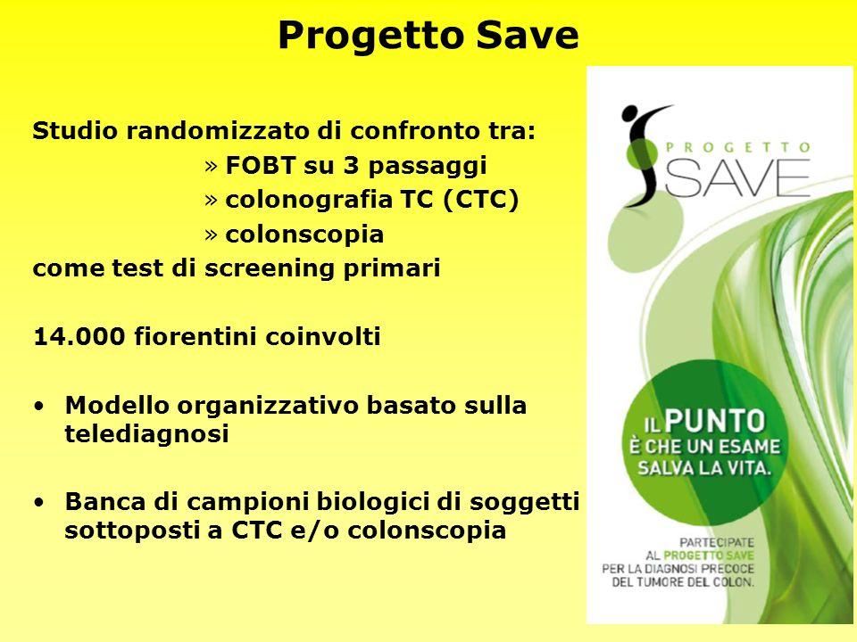 Progetto Save Studio randomizzato di confronto tra: »FOBT su 3 passaggi »colonografia TC (CTC) »colonscopia come test di screening primari 14.000 fior