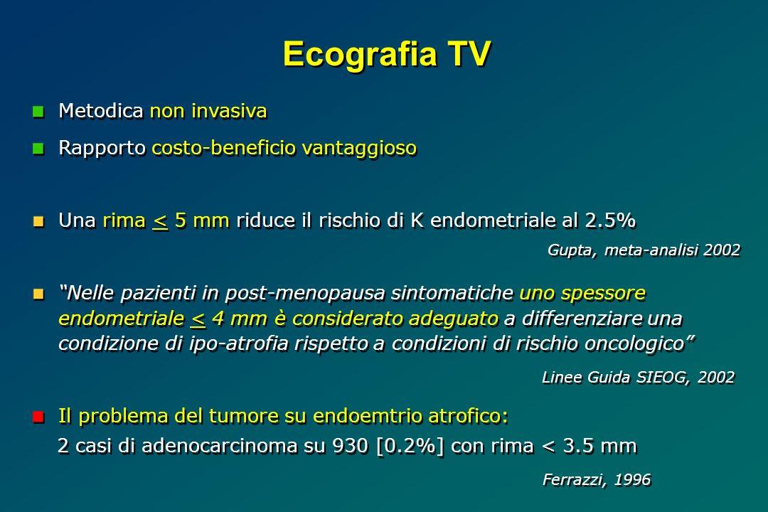 Ecografia TV Metodica non invasiva Rapporto costo-beneficio vantaggioso Una rima < 5 mm riduce il rischio di K endometriale al 2.5% Nelle pazienti in post-menopausa sintomatiche uno spessore endometriale < 4 mm è considerato adeguato a differenziare una condizione di ipo-atrofia rispetto a condizioni di rischio oncologico Il problema del tumore su endoemtrio atrofico: 2 casi di adenocarcinoma su 930 [0.2%] con rima < 3.5 mm Metodica non invasiva Rapporto costo-beneficio vantaggioso Una rima < 5 mm riduce il rischio di K endometriale al 2.5% Nelle pazienti in post-menopausa sintomatiche uno spessore endometriale < 4 mm è considerato adeguato a differenziare una condizione di ipo-atrofia rispetto a condizioni di rischio oncologico Il problema del tumore su endoemtrio atrofico: 2 casi di adenocarcinoma su 930 [0.2%] con rima < 3.5 mm Gupta, meta-analisi 2002 Linee Guida SIEOG, 2002 Ferrazzi, 1996