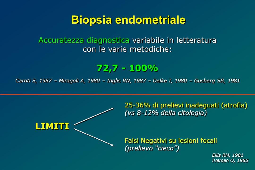 Biopsia endometriale Accuratezza diagnostica variabile in letteratura con le varie metodiche: 72,7 - 100% Caroti S, 1987 – Miragoli A, 1980 – Inglis RN, 1987 – Delke I, 1980 – Gusberg SB, 1981 Accuratezza diagnostica variabile in letteratura con le varie metodiche: 72,7 - 100% Caroti S, 1987 – Miragoli A, 1980 – Inglis RN, 1987 – Delke I, 1980 – Gusberg SB, 1981 LIMITI 25-36% di prelievi inadeguati (atrofia) (vs 8-12% della citologia) 25-36% di prelievi inadeguati (atrofia) (vs 8-12% della citologia) Ellis RM, 1981 Iversen O, 1985 Ellis RM, 1981 Iversen O, 1985 Falsi Negativi su lesioni focali (prelievo cieco) Falsi Negativi su lesioni focali (prelievo cieco)