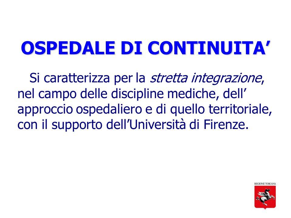 OSPEDALE DI CONTINUITA Si caratterizza per la stretta integrazione, nel campo delle discipline mediche, dell approccio ospedaliero e di quello territoriale, con il supporto dellUniversità di Firenze.