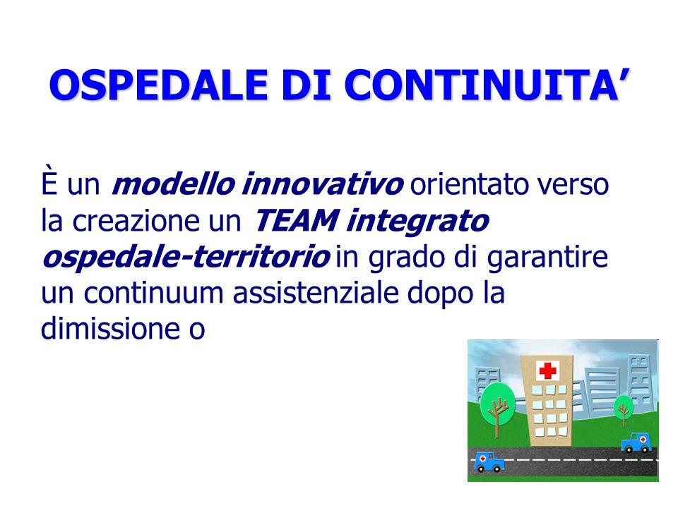 OSPEDALE DI CONTINUITA È un modello innovativo orientato verso la creazione un TEAM integrato ospedale-territorio in grado di garantire un continuum assistenziale dopo la dimissione ospedaliera
