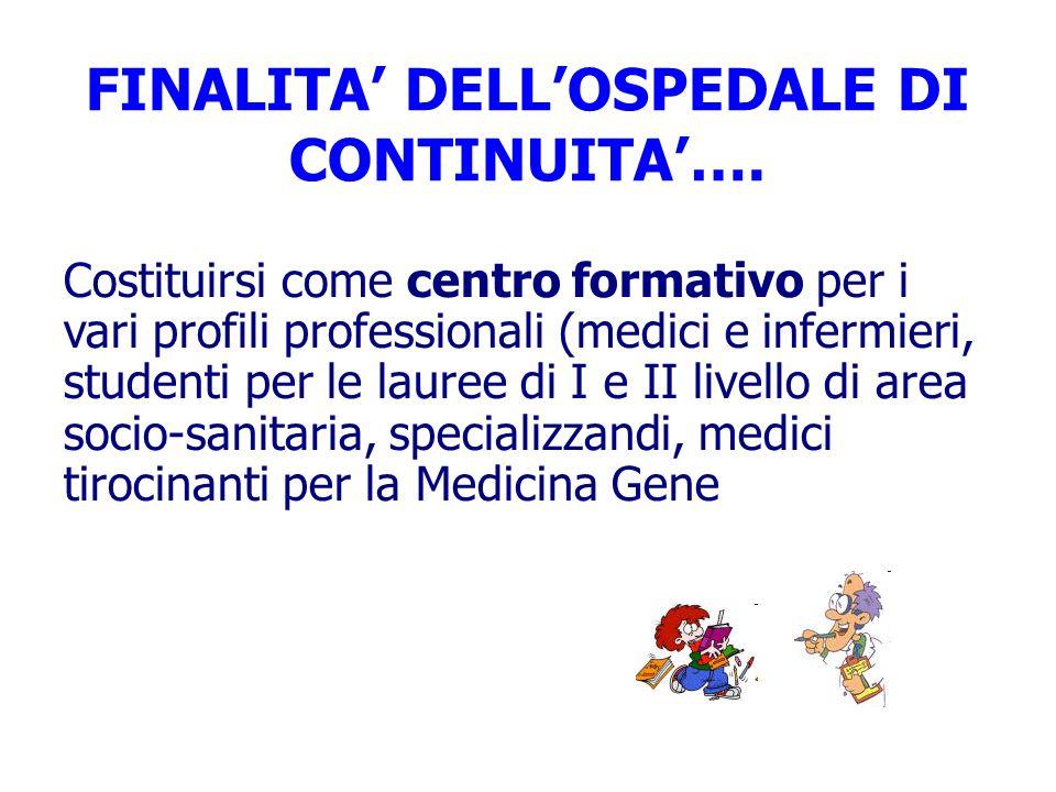 FINALITA DELLOSPEDALE DI CONTINUITA….