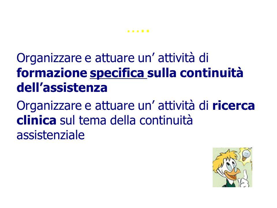 ….. Organizzare e attuare un attività di formazione specifica sulla continuità dellassistenza Organizzare e attuare un attività di ricerca clinica sul