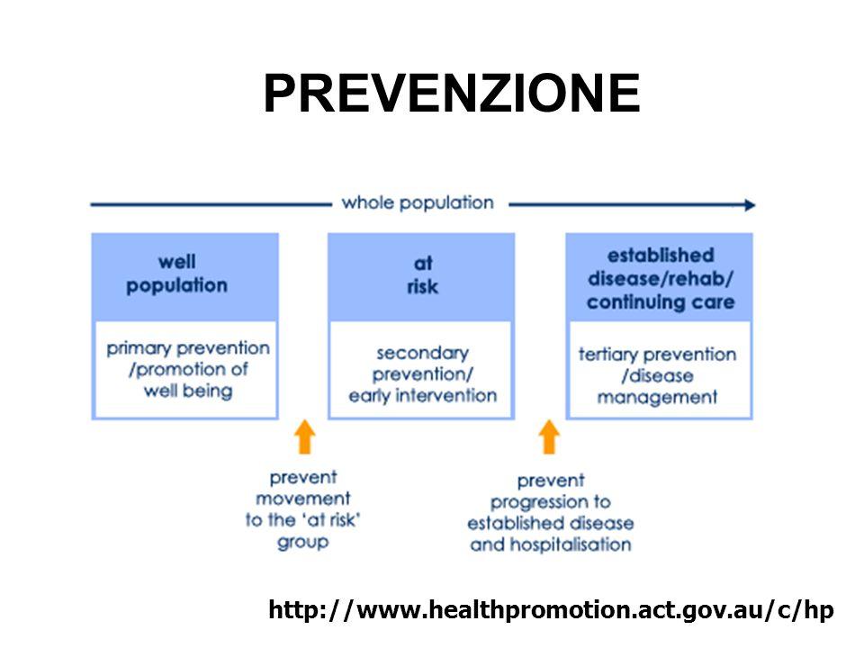 PREVENZIONE http://www.healthpromotion.act.gov.au/c/hp
