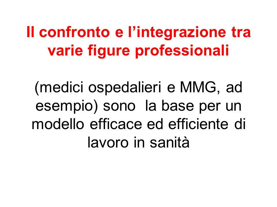 Il confronto e lintegrazione tra varie figure professionali (medici ospedalieri e MMG, ad esempio) sono la base per un modello efficace ed efficiente di lavoro in sanità