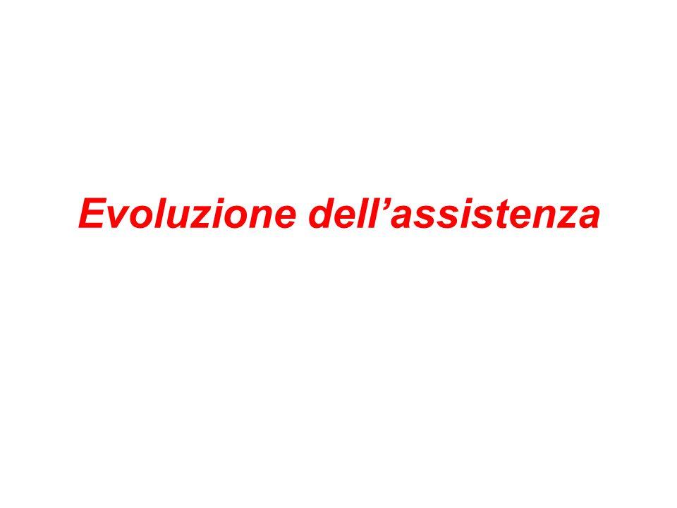 Evoluzione dellassistenza