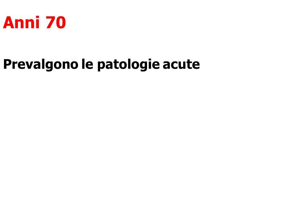 Anni 70 Prevalgono le patologie acute