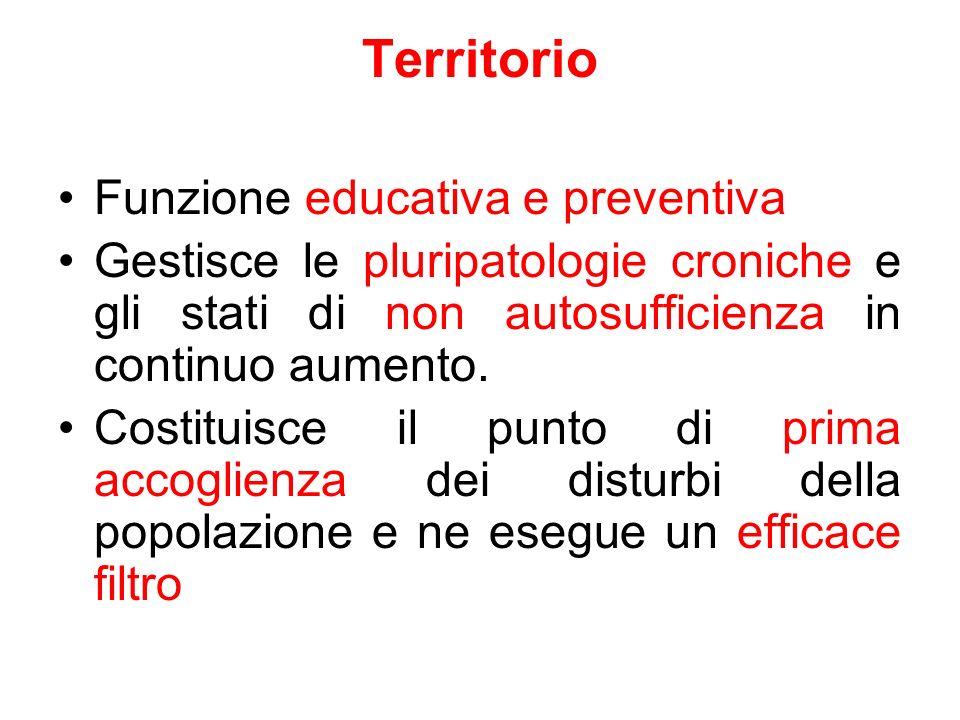 Territorio Funzione educativa e preventiva Gestisce le pluripatologie croniche e gli stati di non autosufficienza in continuo aumento.