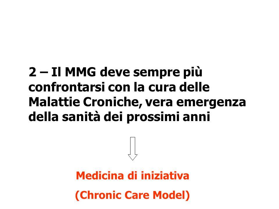 Cure Primarie 2 – Il MMG deve sempre più confrontarsi con la cura delle Malattie Croniche, vera emergenza della sanità dei prossimi anni Medicina di iniziativa (Chronic Care Model)