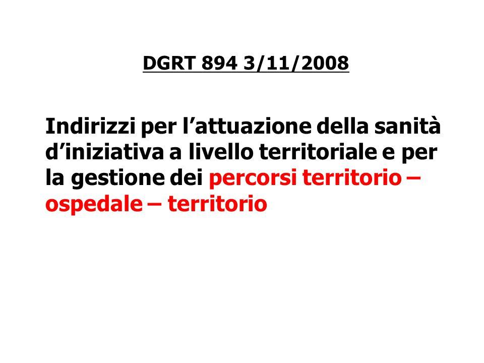 DGRT 894 3/11/2008 Indirizzi per lattuazione della sanità diniziativa a livello territoriale e per la gestione dei percorsi territorio – ospedale – territorio