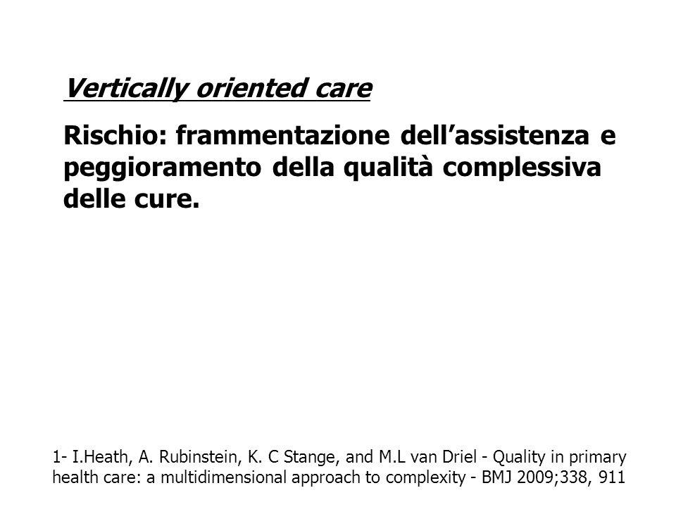 Vertically oriented care Rischio: frammentazione dellassistenza e peggioramento della qualità complessiva delle cure.