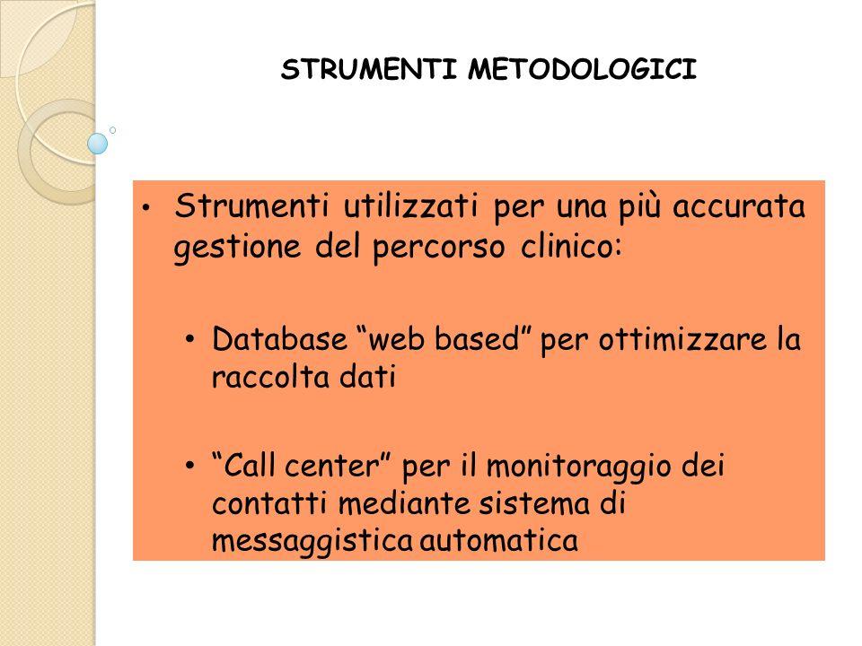 STRUMENTI METODOLOGICI Strumenti utilizzati per una più accurata gestione del percorso clinico: Database web based per ottimizzare la raccolta dati Call center per il monitoraggio dei contatti mediante sistema di messaggistica automatica
