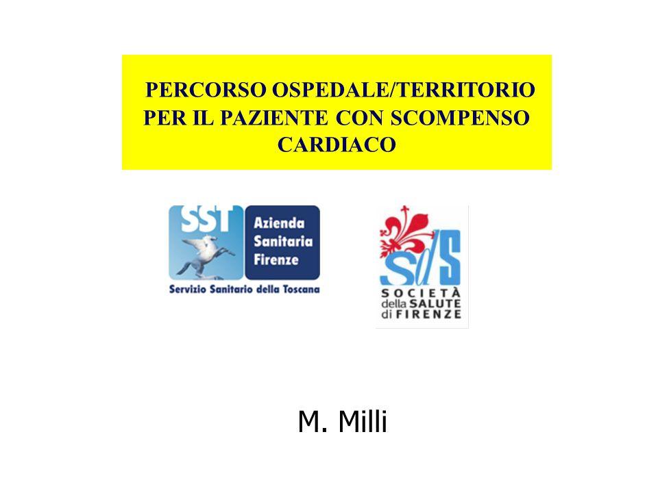 PERCORSO OSPEDALE/TERRITORIO PER IL PAZIENTE CON SCOMPENSO CARDIACO Responsabili di progetto: Massimo Milli (U.O.