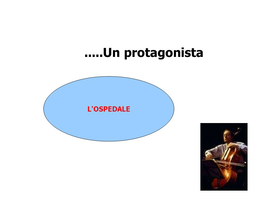 L OSPEDALE.....Un protagonista