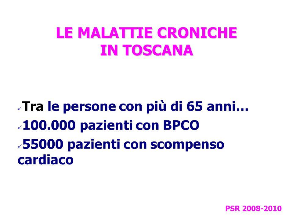 LE MALATTIE CRONICHE IN TOSCANA Tra le persone con più di 65 anni… 100.000 pazienti con BPCO 55000 pazienti con scompenso cardiaco PSR 2008-2010